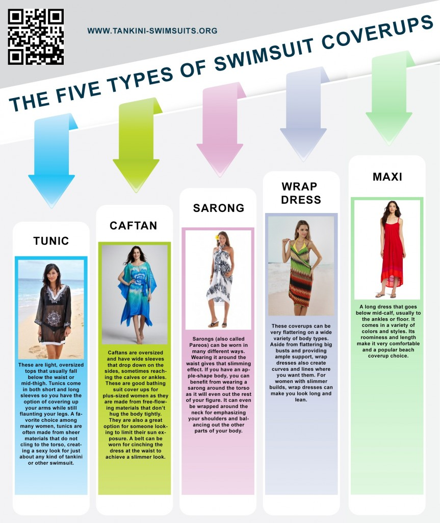 Five types of Swimsuit Coverups